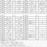 大坂夏の陣1日目